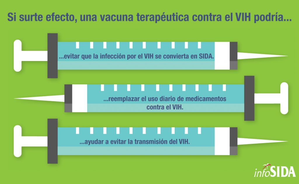TheQueerGuru | ¿Fin del VIH?